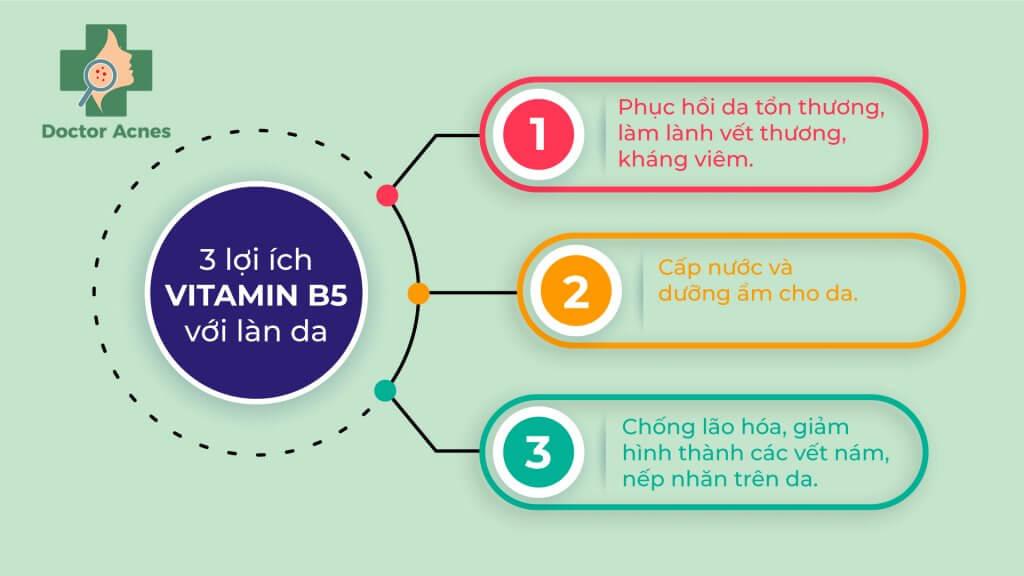 Banner vitamin B5 - Doctor Acnes
