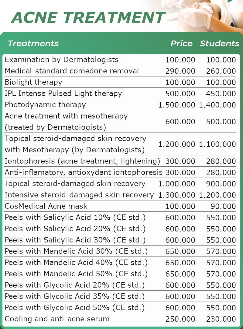 Acne treatment pricing